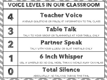 Voice Levels in the Classroom - BEE THEME