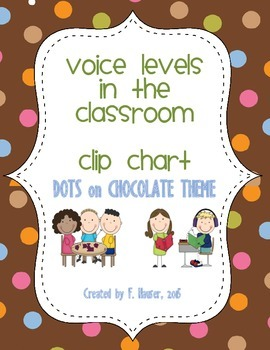 Voice Levels in the Classroom - Dots on Chocolate Theme