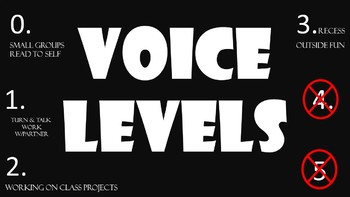 Voice Levels sign