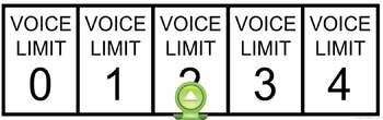Voice Limit Slider Scale (Noise Level Indication System) Expansion