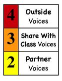 Voice Meter Chart