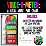 Voice-O-Meter: A Visual Noise Level Chart