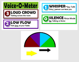 Voice O Meter Template (PDF)