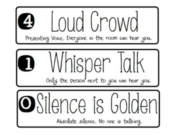 Voice-O-Meter for Noise Control {Classroom Management}