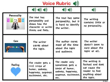 Voice Rubric