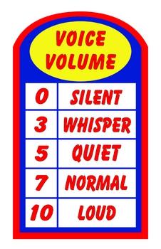 Voice Volume