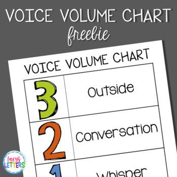 Voice Volume Chart FREE