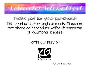 Voice Volume Chart (Watercolor Theme)