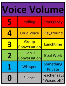 "Voice Volume Meter (8.5"" x 11"" Version) (Editable)"