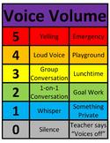 """Voice Volume Meter (8.5"""" x 11"""" Version)"""