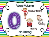 Voice Level Chart with Pictures