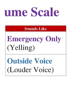 Voice Volume Scale Wall Poster