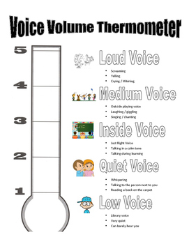Voice Volume Thermometer.