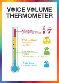 Voice Volume Thermometer