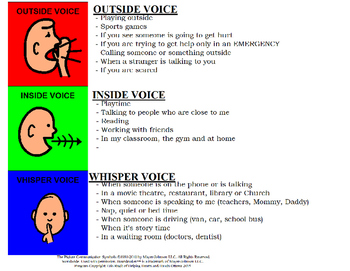 Voice Volume Thermometer and Model