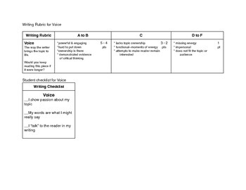 Voice Writing Rubric and Student Checklist