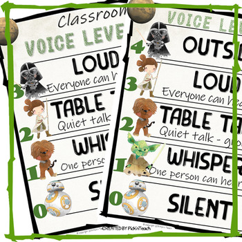 Voice level charts for Star Wars fans - Posters - Class management