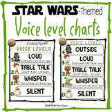 Voice level charts for Star Wars fans - Posters - Class ma