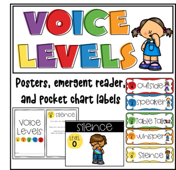 Voice level posters and charts