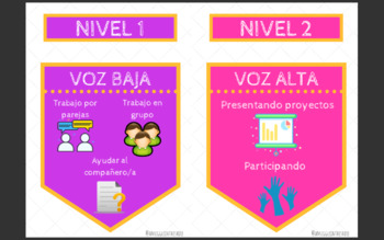 Voice levels chart in Spanish