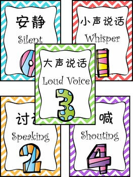 Voice levels in Chinese and English 中英文声音要求(简繁体)