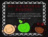 Voice levels poster FREEBIE