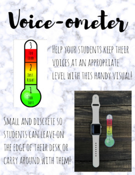 Voice-ometer Visual