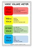 Self regulation Emotions:/Behaviour Management: Voice Volu