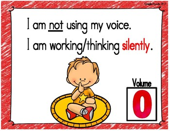 Voice/Volume/Noise Level Reminder Charts for Managing Classroom (Colors)