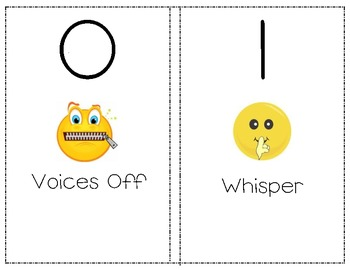 Voices Scale Poster