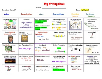 Voices Writing Goals Menu