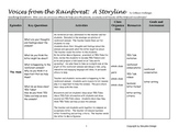 Scottish Storyline Outline:  Voices from the Rainforest