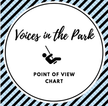 Voices in the Park Chart