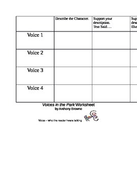 Voices in the Park  character comparison  writing activity graphic organizer