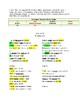 Volar- Alvaro Soler Present Tense Verbs Cloze Song Activity