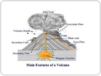 Volcanic Activity Power Point