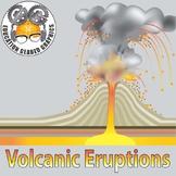 Volcanic Eruption Types