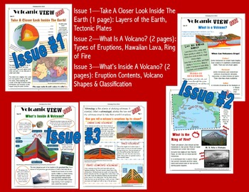 Volcanic View News—Reference Handouts to a Volcano Unit of Study