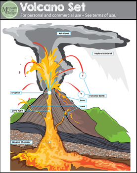 Volcano Clip Art Set Messare Clips And Design By Messare