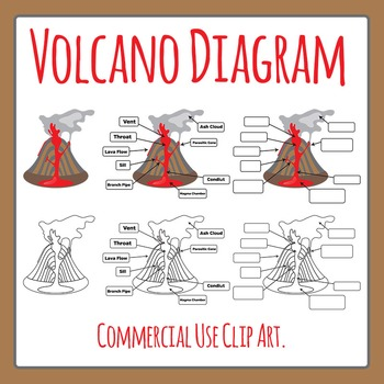 Volcano Diagram Teaching Resources Teachers Pay Teachers