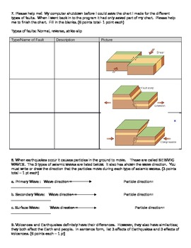Volcano, Earthquake, Seismic Waves, & Faults Assessment