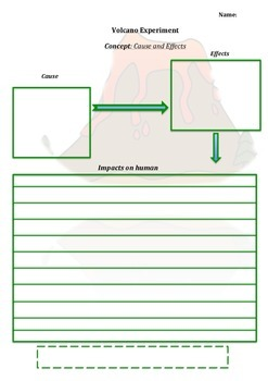 Volcano Experiment Activity Sheet/ Cause, Effects & Impact