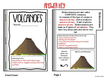 volcano flip book to learn types of volcanoes by addie williams tpt. Black Bedroom Furniture Sets. Home Design Ideas
