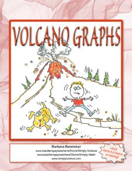 Volcano Graphs