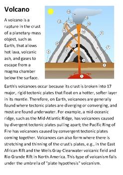 Volcanoes Handout