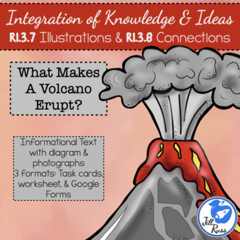 Volcano Informational Text Diagrams Illustrations Task Card RI.3.7 RI.3.8