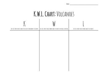 Volcano KWL - Free!