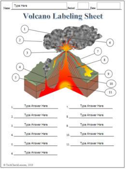 Volcano Labeling Science Worksheet for Google Slides by ...