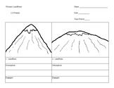 Volcano Landforms