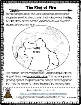 Volcano Map Set and Reading Passages